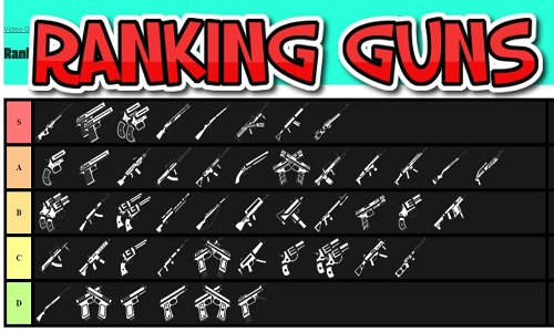 surviv.io all guns