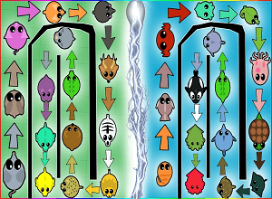 Photo of Mope.io Animal Tree